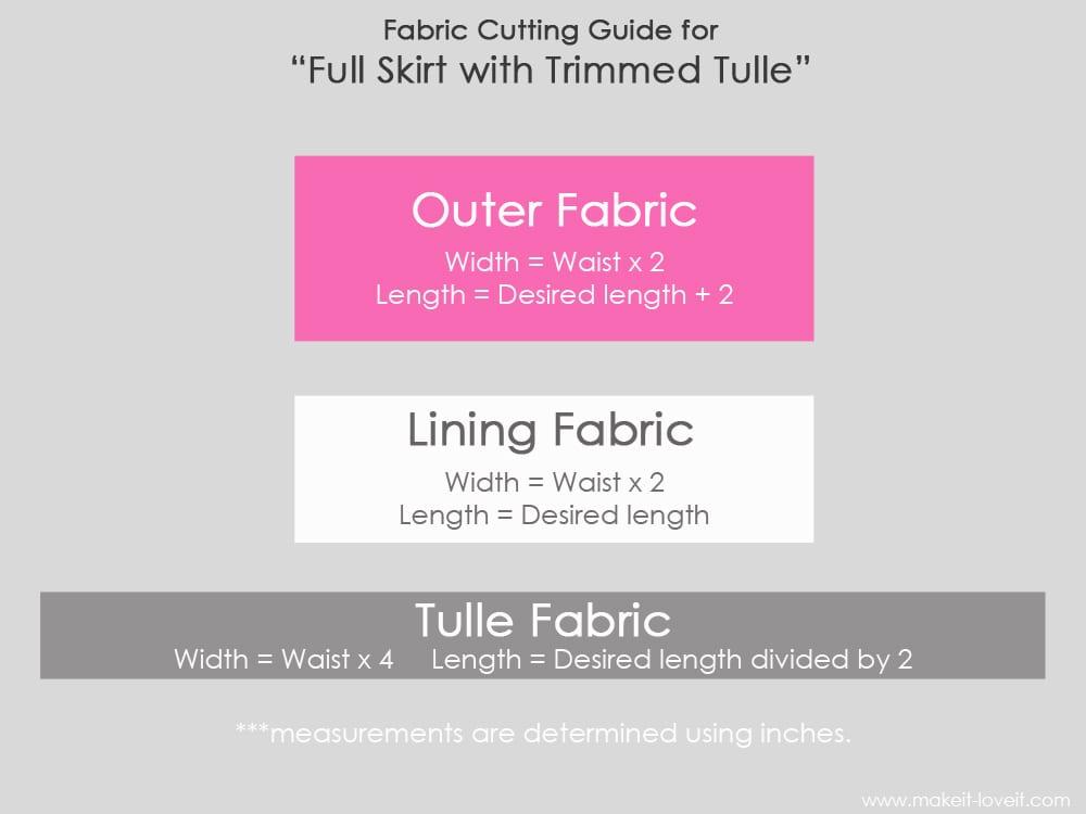 cutting guide